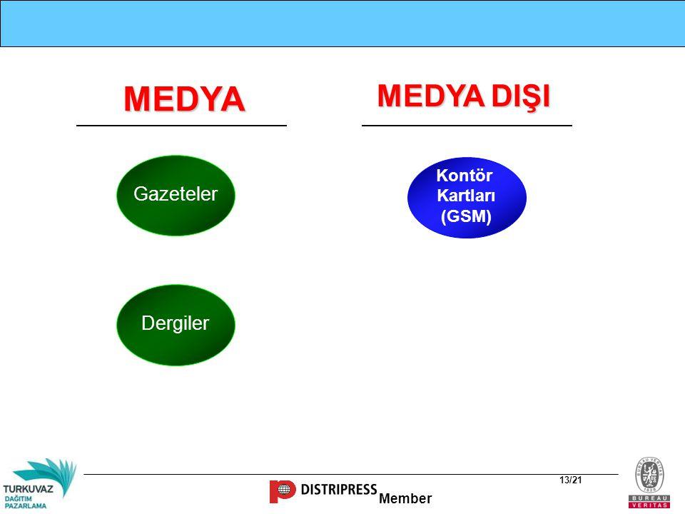 Member 13/21 Gazeteler Dergiler Kontör Kartları (GSM) MEDYA MEDYA DIŞI
