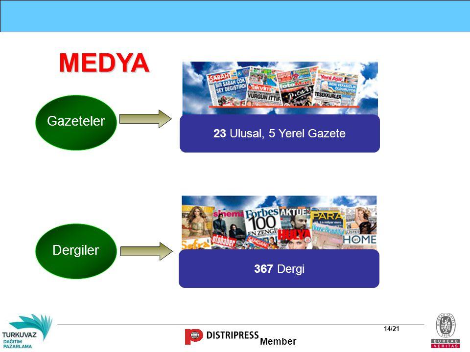 Member 14/21 Gazeteler Dergiler MEDYA 23 Ulusal, 5 Yerel Gazete 367 Dergi