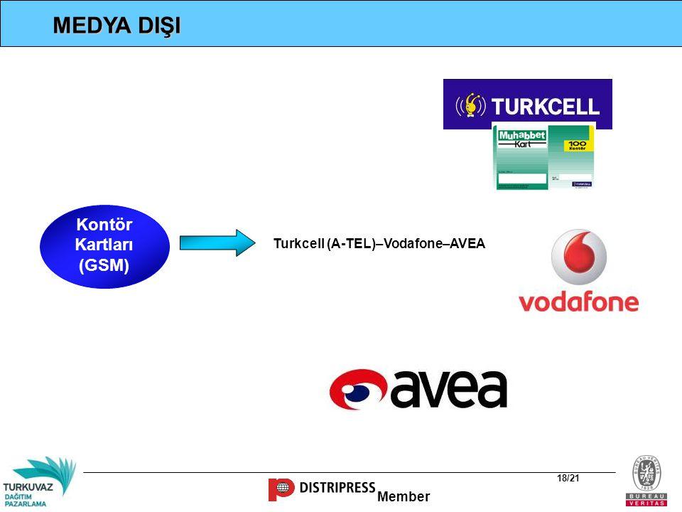 Member 18/21 Kontör Kartları (GSM) Turkcell (A-TEL)–Vodafone–AVEA MEDYA DIŞI