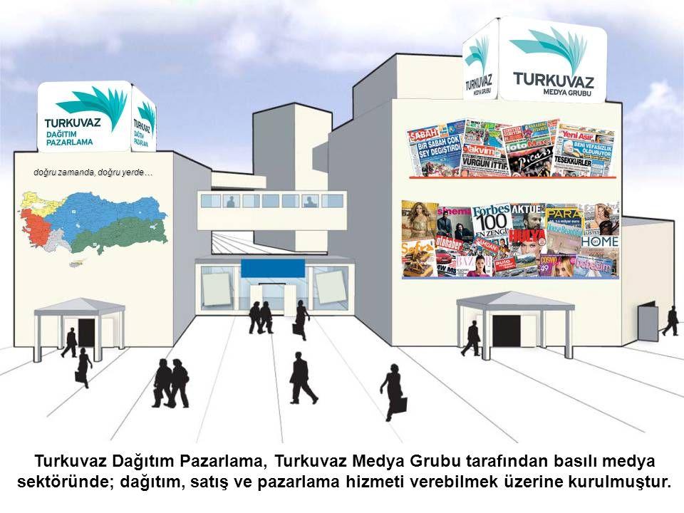 Member 3/21 Turkuvaz Dağıtım Pazarlama, Turkuvaz Medya Grubu tarafından basılı medya sektöründe; dağıtım, satış ve pazarlama hizmeti verebilmek üzerin