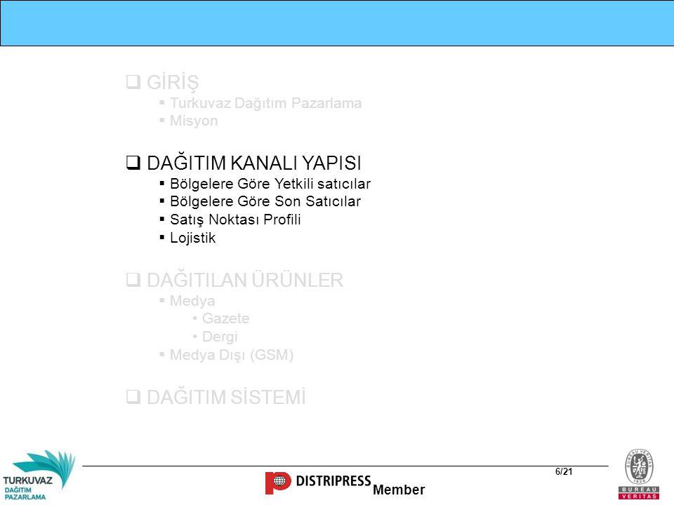 Member 7/21 64.789 km/gün DAĞITIM KANALI YAPISI BÖLGE OFİSİ YETKİLİ SATICI SON SATICI ÖZEL BAYİLİK 5 (2 TEMSİLCİLİK) 200 1.772 25.866 İstanbul – Ankara ( Trabzon - Erzurum ) – İzmir – Adana – Antalya