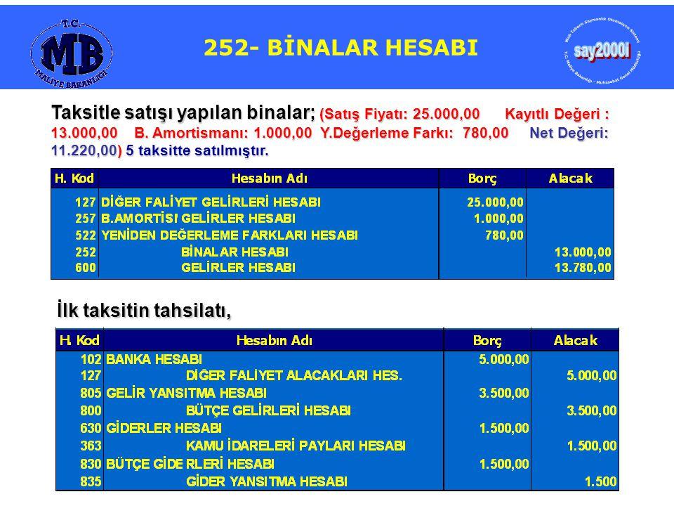 Taksitle satışı yapılan binalar; (Satış Fiyatı: 25.000,00 Kayıtlı Değeri : 13.000,00 B. Amortismanı: 1.000,00 Y.Değerleme Farkı: 780,00 Net Değeri: 11