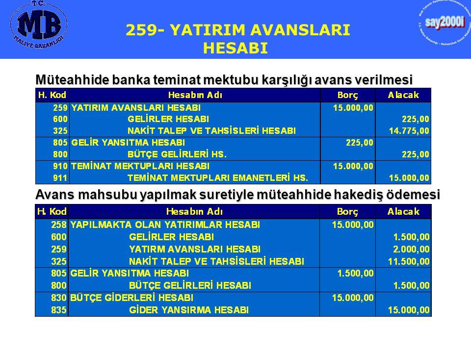 Müteahhide banka teminat mektubu karşılığı avans verilmesi Avans mahsubu yapılmak suretiyle müteahhide hakediş ödemesi 259- YATIRIM AVANSLARI HESABI