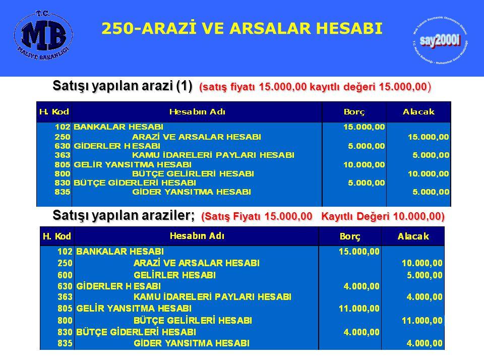 250-ARAZİ VE ARSALAR HESABI Satışı yapılan araziler; (Satış Fiyatı 15.000,00 Kayıtlı Değeri 10.000,00) Satışı yapılan arazi (1) (satış fiyatı 15.000,0