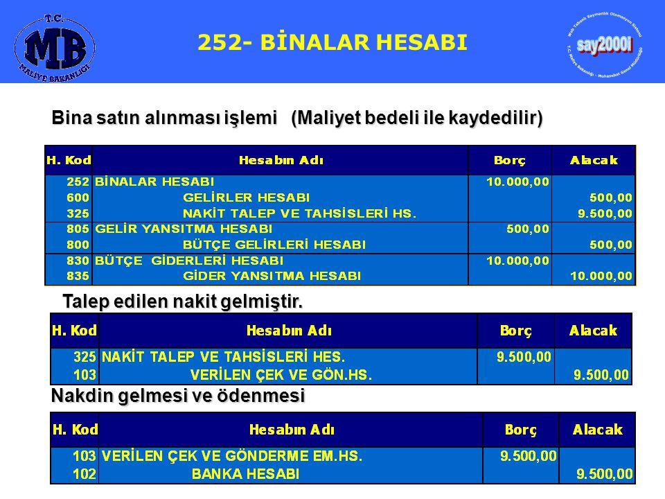 252- BİNALAR HESABI Bina satın alınması işlemi (Maliyet bedeli ile kaydedilir) Nakdin gelmesi ve ödenmesi Nakdin gelmesi ve ödenmesi Talep edilen naki