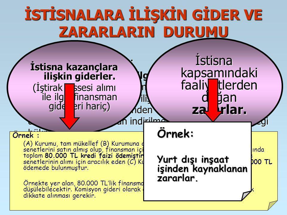 İrfan VURAL İSTİSNALARA İLİŞKİN GİDER VE ZARARLARIN DURUMU KVK'nın 5/3.