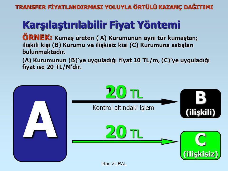 İrfan VURAL Karşılaştırılabilir Fiyat Yöntemi ÖRNEK: Kumaş üreten ( A) Kurumunun aynı tür kumaştan; ilişkili kişi (B) Kurumu ve ilişkisiz kişi (C) Kurumuna satışları bulunmaktadır.