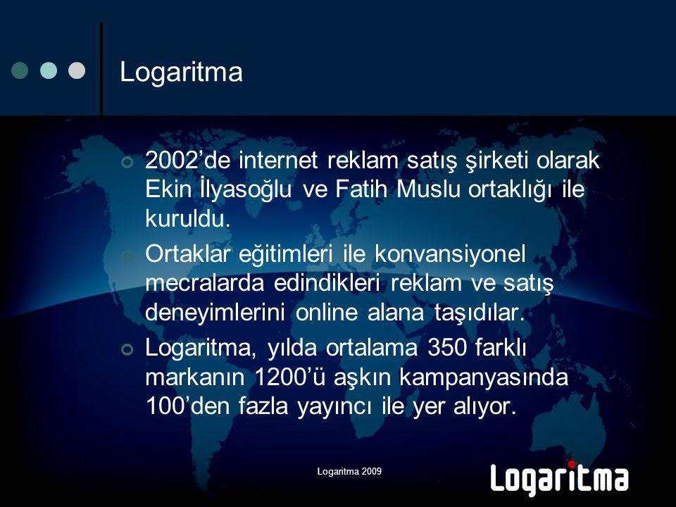 Logaritma 2009 Raporlama  Impressions;  Clicks;  Conversions;  Spent;  eCPM;  eCPC;  eCPA;  ROI değerleri,  Kampanya, kreatif, reklam boyutu ve yayın ülkesine göre gruplanabilir.