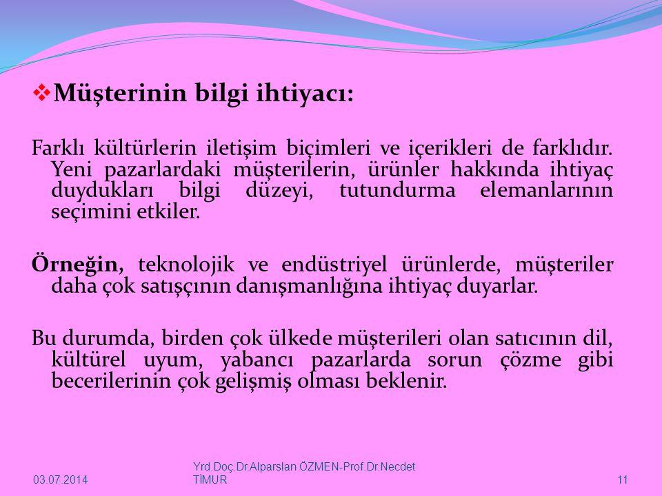 03.07.2014 Yrd.Doç.Dr.Alparslan ÖZMEN-Prof.Dr.Necdet TİMUR 11  Müşterinin bilgi ihtiyacı: Farklı kültürlerin iletişim biçimleri ve içerikleri de farklıdır.