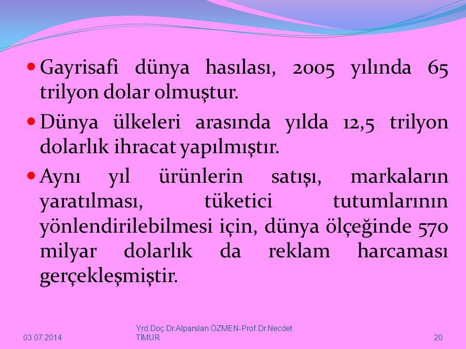 03.07.2014 Yrd.Doç.Dr.Alparslan ÖZMEN-Prof.Dr.Necdet TİMUR 20  Gayrisafi dünya hasılası, 2005 yılında 65 trilyon dolar olmuştur.
