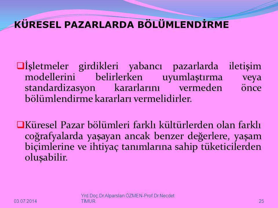 03.07.2014 Yrd.Doç.Dr.Alparslan ÖZMEN-Prof.Dr.Necdet TİMUR 25 KÜRESEL PAZARLARDA BÖLÜMLENDİRME  İşletmeler girdikleri yabancı pazarlarda iletişim mod
