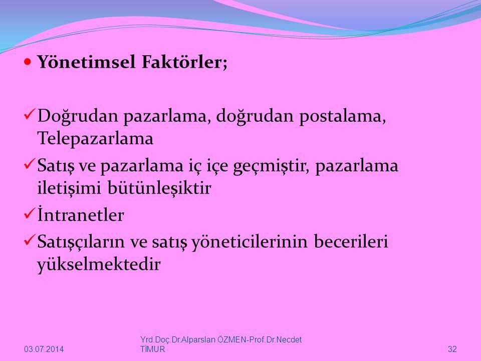03.07.2014 Yrd.Doç.Dr.Alparslan ÖZMEN-Prof.Dr.Necdet TİMUR 32  Yönetimsel Faktörler;  Doğrudan pazarlama, doğrudan postalama, Telepazarlama  Satış