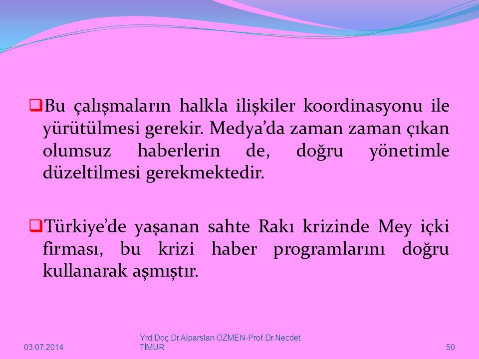 03.07.2014 Yrd.Doç.Dr.Alparslan ÖZMEN-Prof.Dr.Necdet TİMUR 50  Bu çalışmaların halkla ilişkiler koordinasyonu ile yürütülmesi gerekir. Medya'da zaman