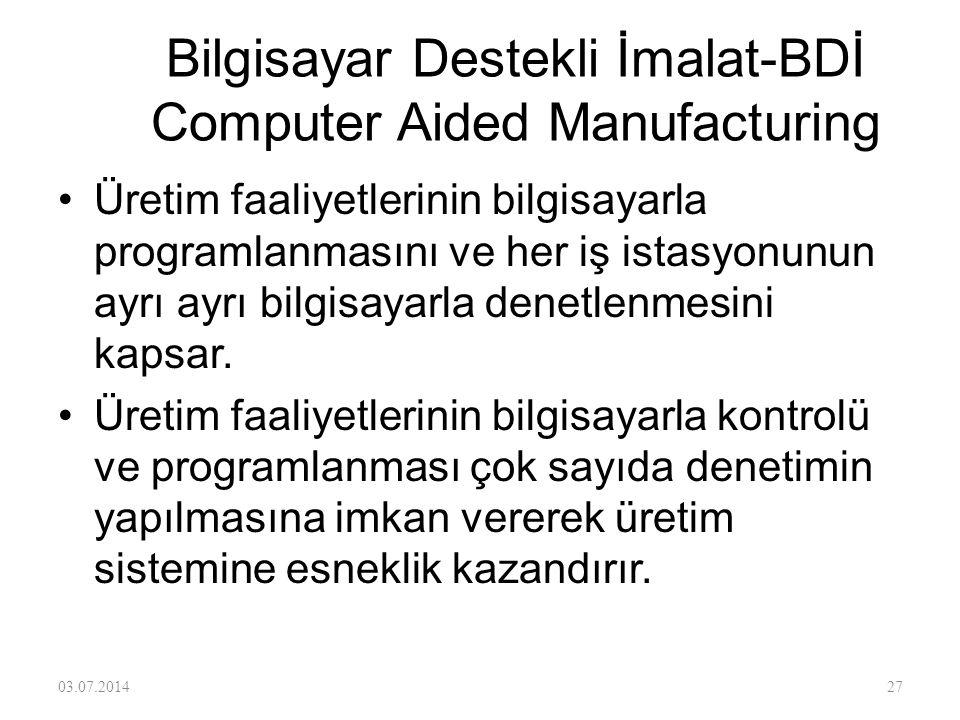 Tam Zamanında Sistemi-TZS •TZS, her ürünü bir sonraki iş istasyonunun satış veya dağıtım sisteminin bu ürüne ihtiyacı olduğu zaman üretim sistemine çe