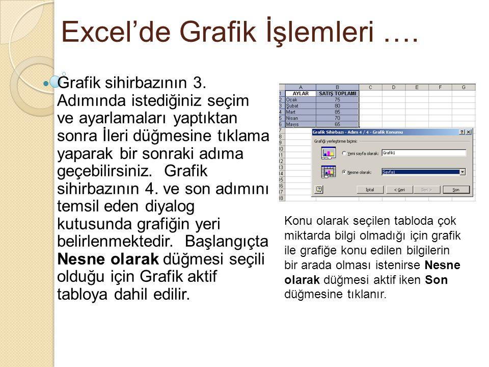 Excel'de Grafik İşlemleri …. Grafik sihirbazının 3.