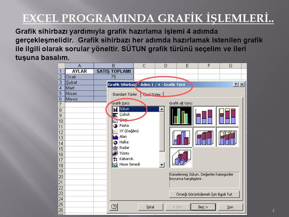 EXCEL PROGRAMINDA GRAF İ K İ ŞLEMLER İ..
