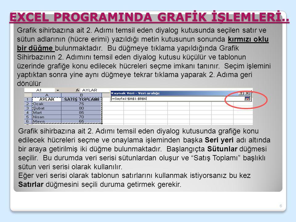 EXCEL PROGRAMINDA GRAFİK İŞLEMLERİ..6 Grafik sihirbazına ait 2.