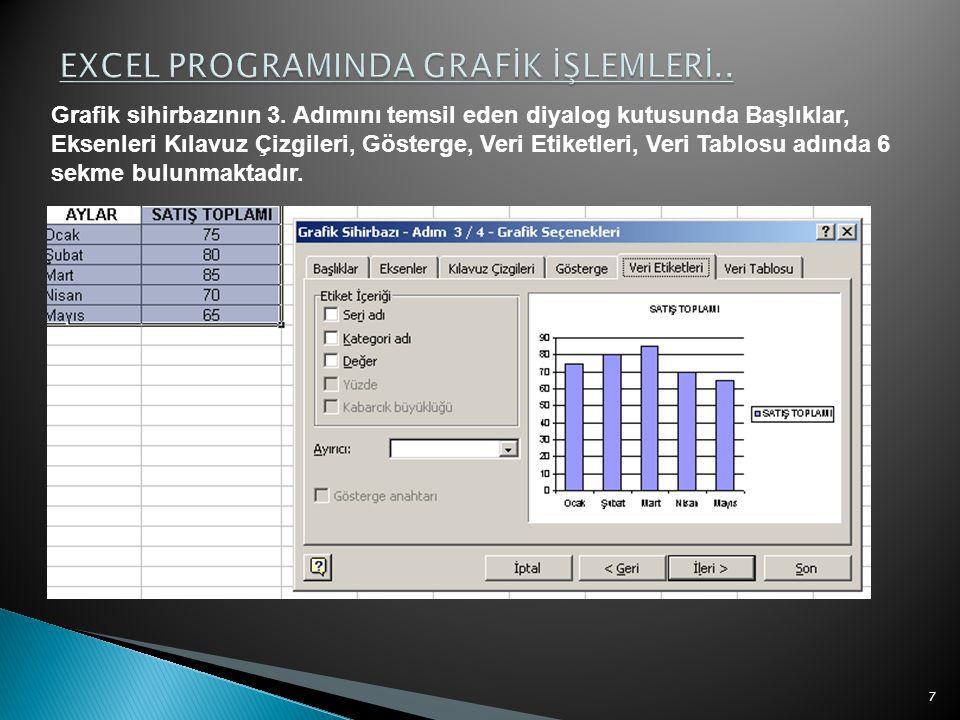 8 Başlıklar sekmesindeki Grafik Başlığı metin kutusu ile hazırlanmak istenen grafiğin başlığı belirlenir.