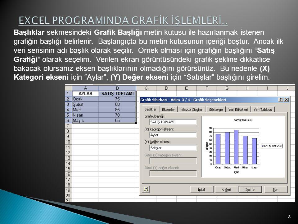  Eksenler sekmesindeki seçeneklerle grafikte Y ve X eksenine yer verilip verilmeyeceği konusunda seçim yapılmaktadır.