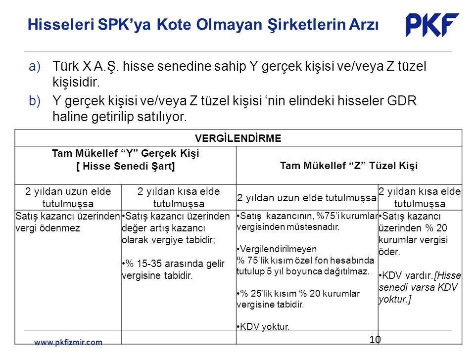 a)Türk X A.Ş.hisse senedine sahip Y gerçek kişisi ve/veya Z tüzel kişisidir.