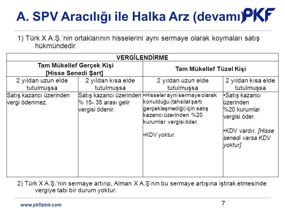 1) Türk X A.Ş.'nin ortaklarının hisselerini aynı sermaye olarak koymaları satış hükmündedir.