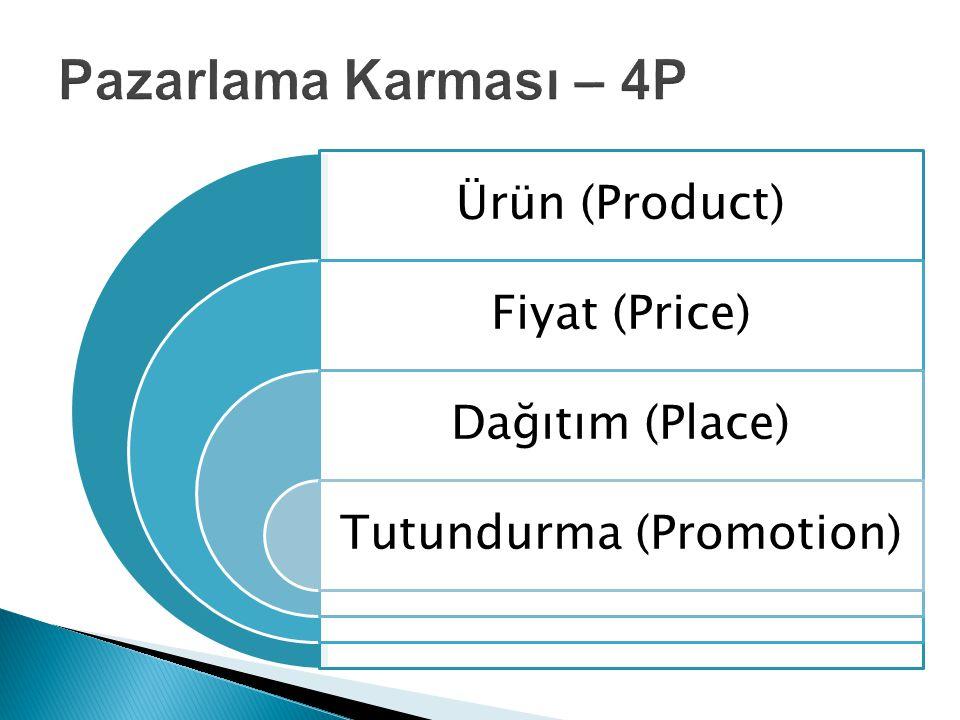 Pazarlama Karması – 4P Ürün (Product) Fiyat (Price) Dağıtım (Place) Tutundurma (Promotion)