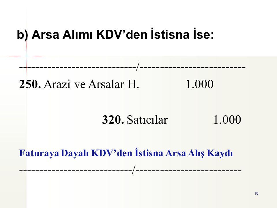 10 b) b) Arsa Alımı KDV'den İstisna İse: -----------------------------/-------------------------- 250. Arazi ve Arsalar H.1.000 320. Satıcılar1.000 Fa