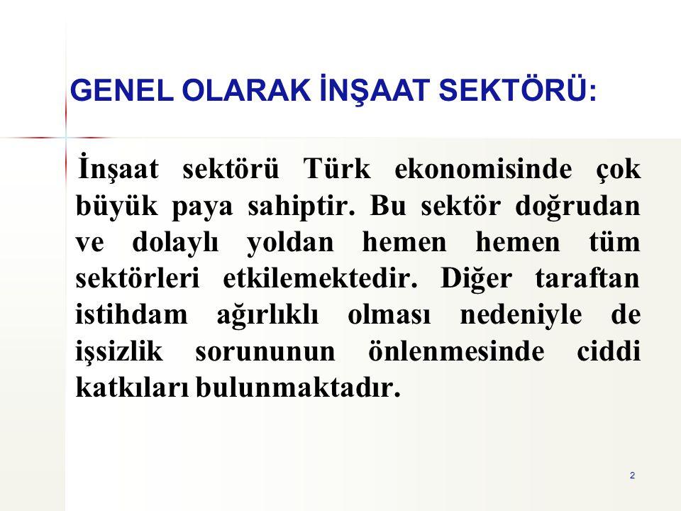 2 İnşaat sektörü Türk ekonomisinde çok büyük paya sahiptir. Bu sektör doğrudan ve dolaylı yoldan hemen hemen tüm sektörleri etkilemektedir. Diğer tara