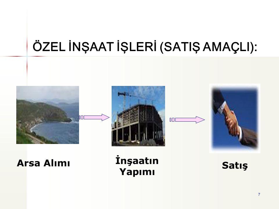 68 Arsa Alım Arsa Alım Tarihi Tarihi x Müteahhite Arsa Teslim Tarihi Teslim Tarihi x Dairelerin Müt.