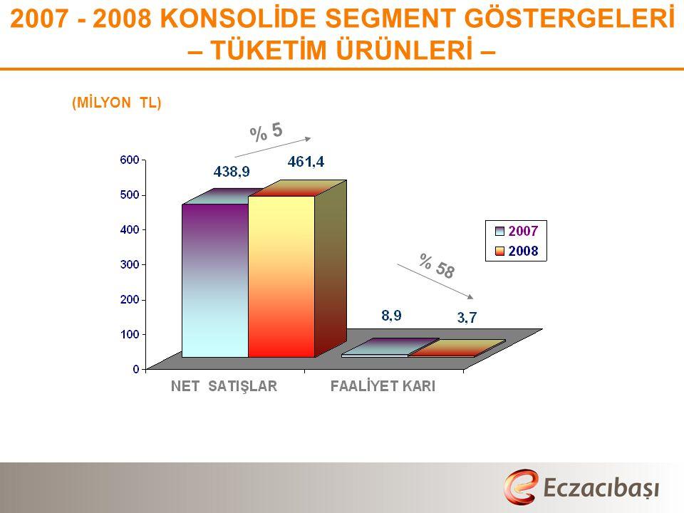 (MİLYON TL) % 5 % 58 2007 - 2008 KONSOLİDE SEGMENT GÖSTERGELERİ – TÜKETİM ÜRÜNLERİ –