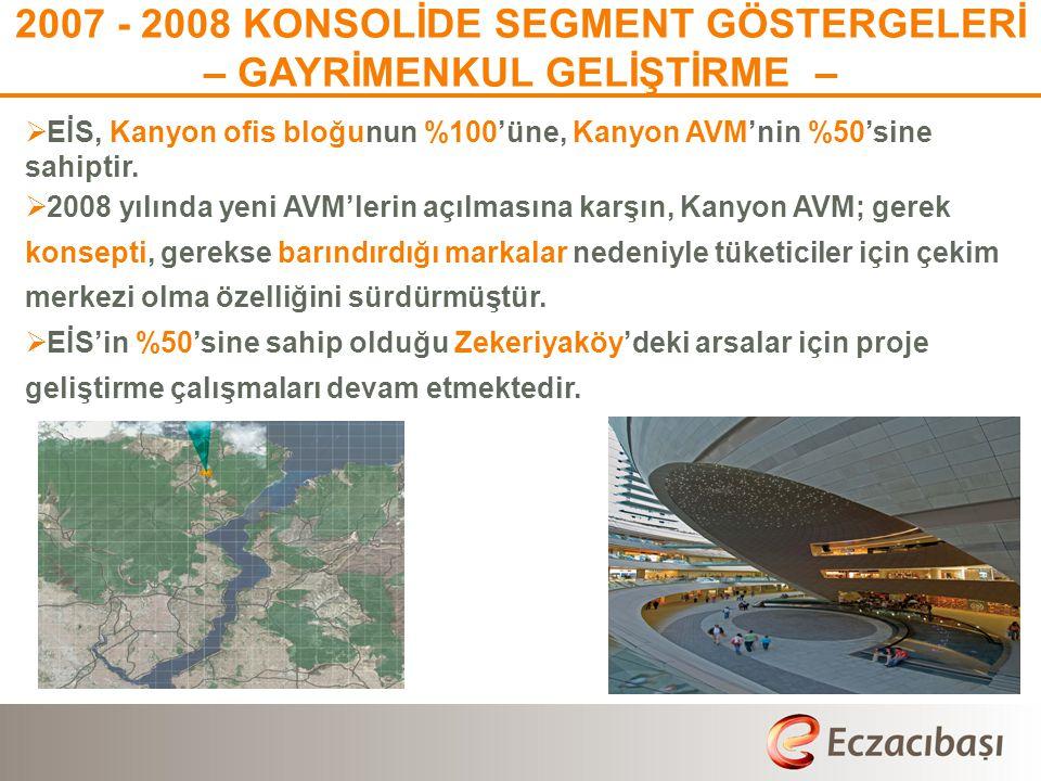 2007 - 2008 KONSOLİDE SEGMENT GÖSTERGELERİ – GAYRİMENKUL GELİŞTİRME –  EİS, Kanyon ofis bloğunun %100'üne, Kanyon AVM'nin %50'sine sahiptir.