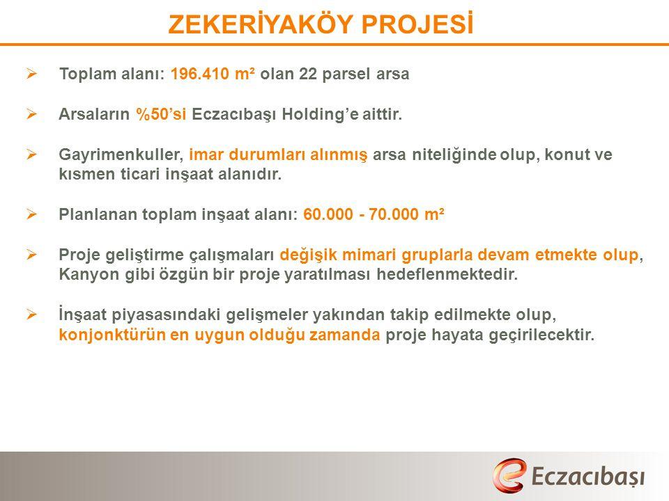 ZEKERİYAKÖY PROJESİ  Toplam alanı: 196.410 m² olan 22 parsel arsa  Arsaların %50'si Eczacıbaşı Holding'e aittir.