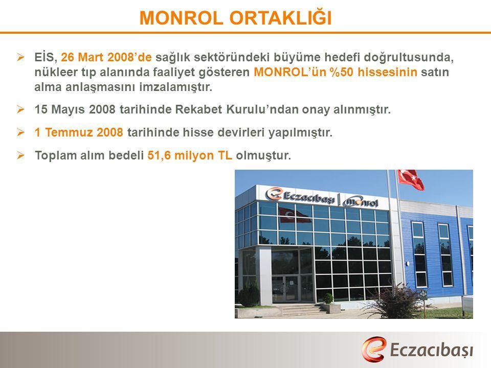 MONROL ORTAKLIĞI  EİS, 26 Mart 2008'de sağlık sektöründeki büyüme hedefi doğrultusunda, nükleer tıp alanında faaliyet gösteren MONROL'ün %50 hissesinin satın alma anlaşmasını imzalamıştır.