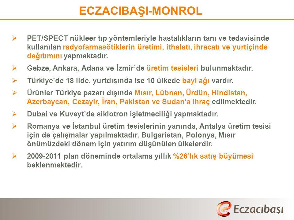 ECZACIBAŞI-MONROL  PET/SPECT nükleer tıp yöntemleriyle hastalıkların tanı ve tedavisinde kullanılan radyofarmasötiklerin üretimi, ithalatı, ihracatı ve yurtiçinde dağıtımını yapmaktadır.