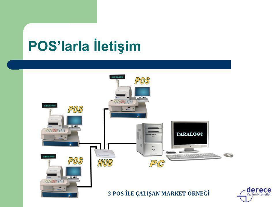 POS'larla İletişim 3 POS İLE ÇALIŞAN MARKET ÖRNEĞİ PARALOG®