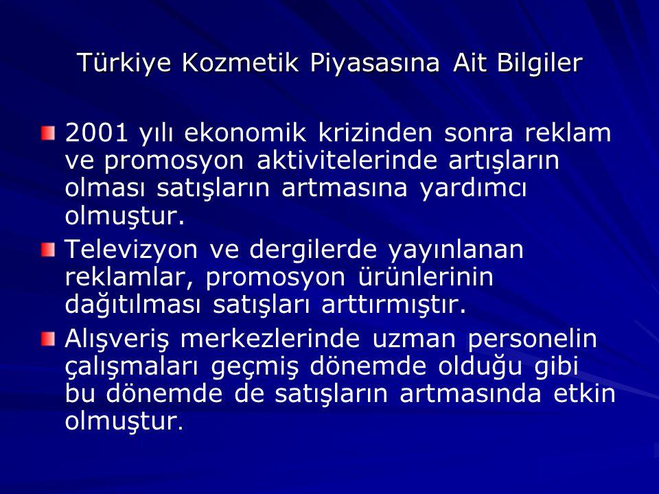 Türkiye Kozmetik Piyasasına Ait Bilgiler 2001 yılı ekonomik krizinden sonra reklam ve promosyon aktivitelerinde artışların olması satışların artmasına yardımcı olmuştur.