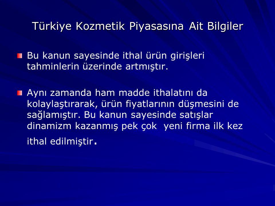 Türkiye Kozmetik Piyasasına Ait Bilgiler Bu kanun sayesinde ithal ürün girişleri tahminlerin üzerinde artmıştır.