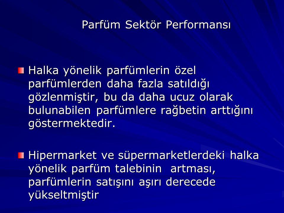 Parfüm Sektör Performansı Halka yönelik parfümlerin özel parfümlerden daha fazla satıldığı gözlenmiştir, bu da daha ucuz olarak bulunabilen parfümlere rağbetin arttığını göstermektedir.