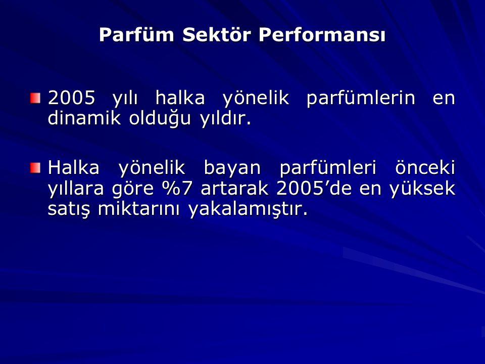 Parfüm Sektör Performansı 2005 yılı halka yönelik parfümlerin en dinamik olduğu yıldır.