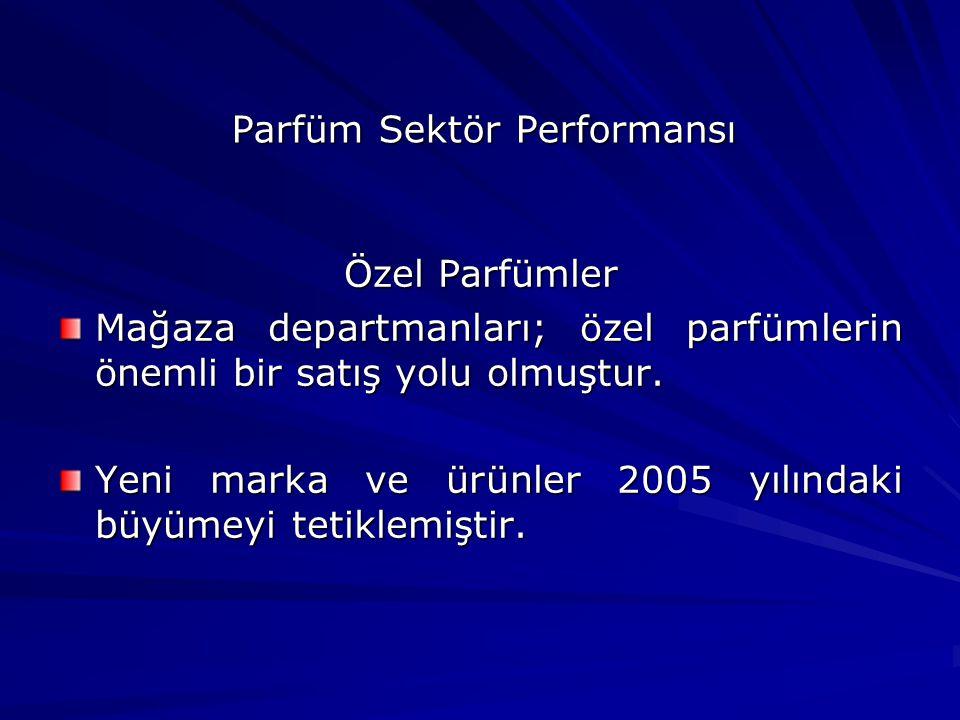 Parfüm Sektör Performansı Özel Parfümler Mağaza departmanları; özel parfümlerin önemli bir satış yolu olmuştur.