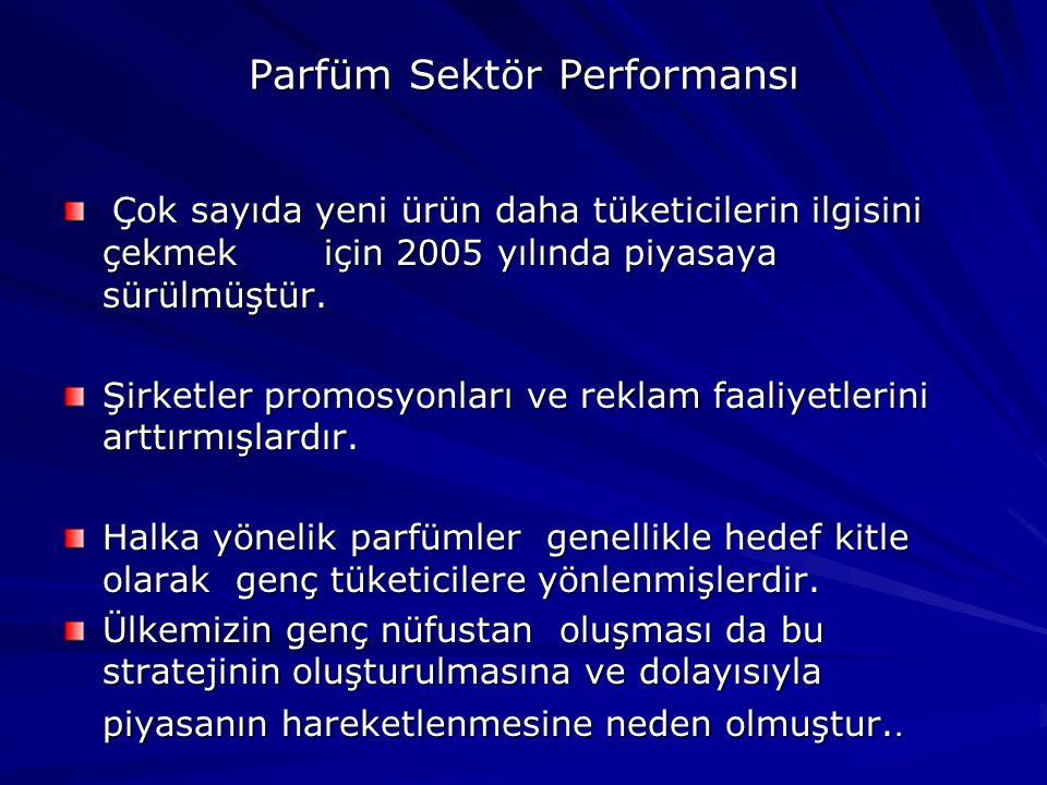 Parfüm Sektör Performansı Çok sayıda yeni ürün daha tüketicilerin ilgisini çekmek için 2005 yılında piyasaya sürülmüştür.