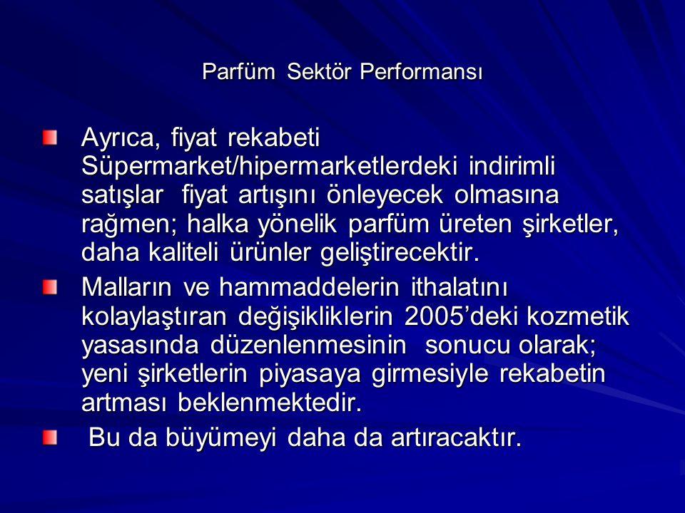Parfüm Sektör Performansı Ayrıca, fiyat rekabeti Süpermarket/hipermarketlerdeki indirimli satışlar fiyat artışını önleyecek olmasına rağmen; halka yönelik parfüm üreten şirketler, daha kaliteli ürünler geliştirecektir.
