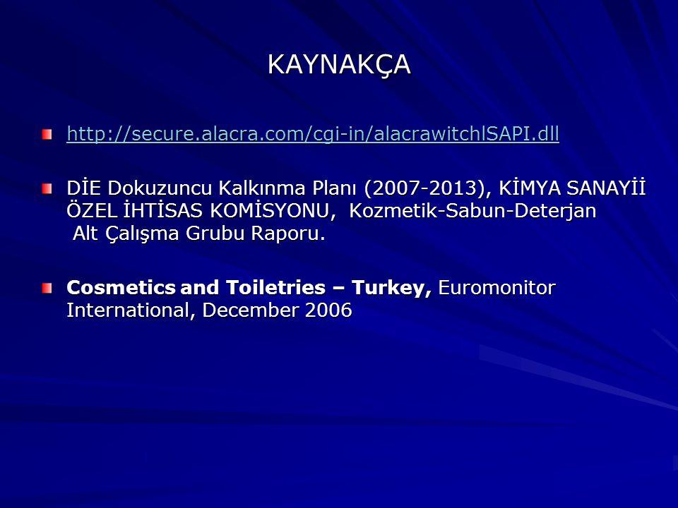 KAYNAKÇA http://secure.alacra.com/cgi-in/alacrawitchlSAPI.dll DİE Dokuzuncu Kalkınma Planı (2007-2013), KİMYA SANAYİİ ÖZEL İHTİSAS KOMİSYONU, Kozmetik-Sabun-Deterjan Alt Çalışma Grubu Raporu.