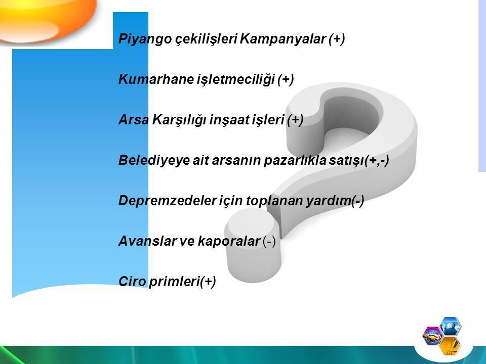 Verginin Konusunu Teşkil Eden İşlemler Faaliyetin devamlılığı, kapsamı ve niteliği Gelir Vergisi Kanunu Türk Ticaret Kanunu ve diğer ilgili mevzuat