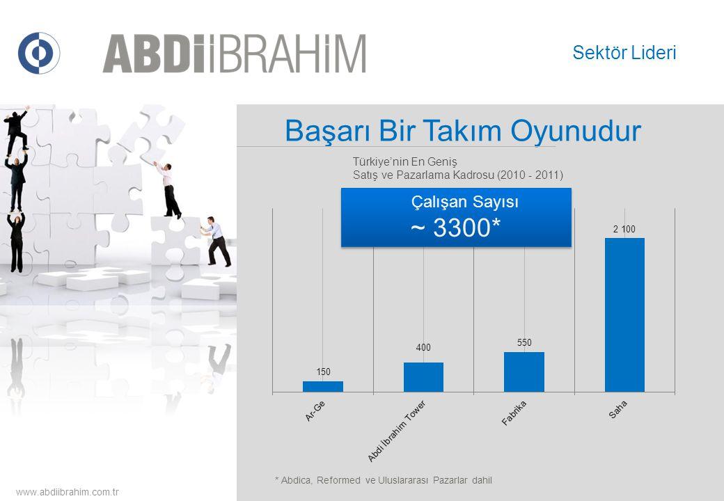 Başarı Bir Takım Oyunudur Türkiye'nin En Geniş Satış ve Pazarlama Kadrosu (2010 - 2011) www.abdiibrahim.com.tr Sektör Lideri * Abdica, Reformed ve Ulu