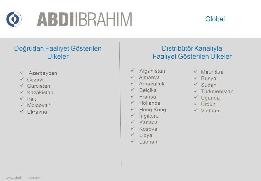 www.abdiibrahim.com.tr Global Doğrudan Faaliyet Gösterilen Ülkeler  Azerbaycan  Cezayir  Gürcistan  Kazakistan  Irak  Moldova *  Ukrayna Distri