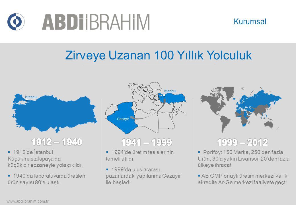Cirosuyla 9 Yıldır Sektör Birincisi www.abdiibrahim.com.tr Ciro — Konsolide Satışlar (TL) * Aralık 2011 verilerine göre Ciro — Konsolide Satışlar (Milyon USD)