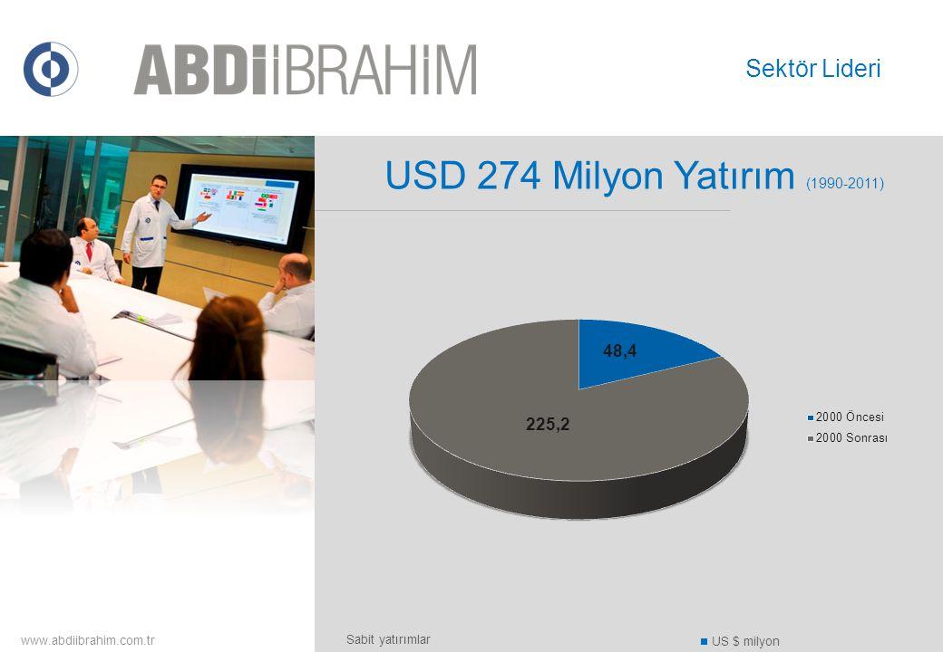 Başarı Bir Takım Oyunudur Türkiye'nin En Geniş Satış ve Pazarlama Kadrosu (2010 - 2011) www.abdiibrahim.com.tr Sektör Lideri * Abdica, Reformed ve Uluslararası Pazarlar dahil Çalışan Sayısı ~ 3300* Çalışan Sayısı ~ 3300*