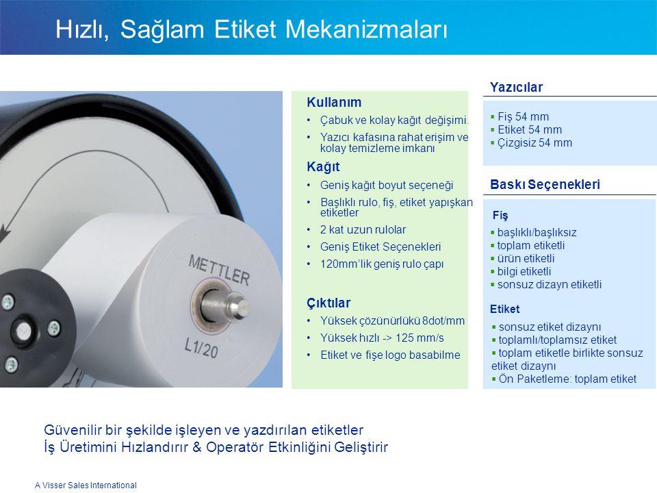 A Visser Sales International Hızlı, Sağlam Etiket Mekanizmaları Kullanım •Çabuk ve kolay kağıt değişimi. •Yazıcı kafasına rahat erişim ve kolay temizl
