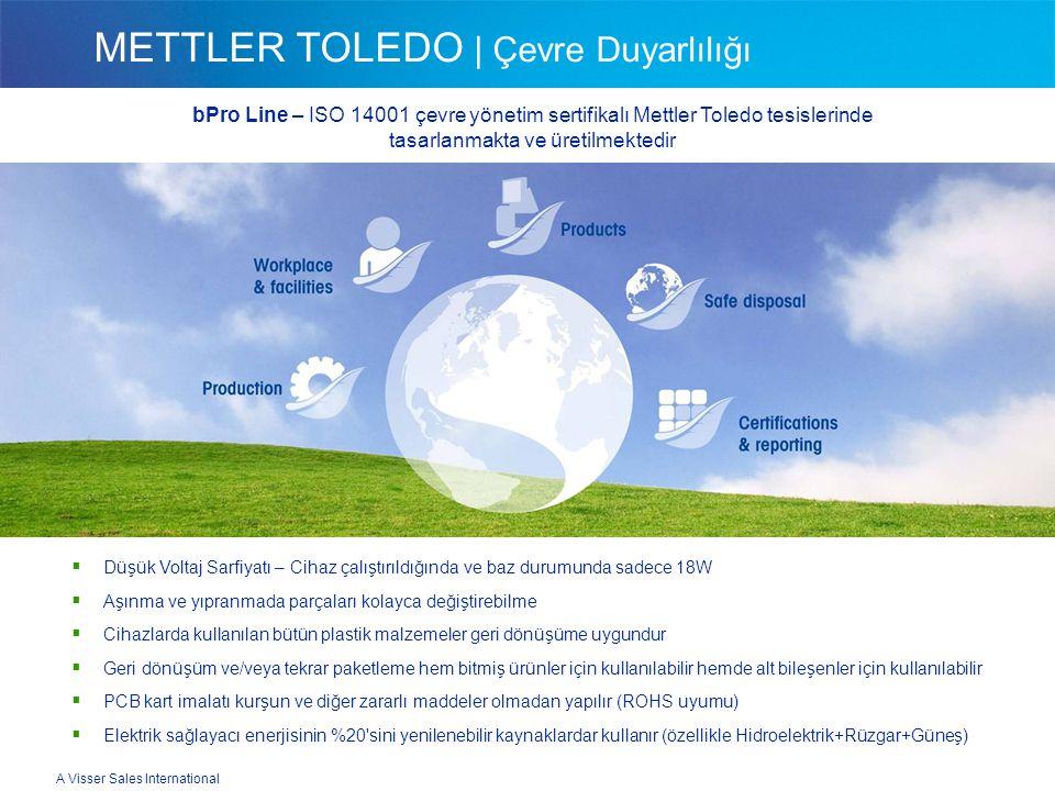 A Visser Sales International METTLER TOLEDO | Çevre Duyarlılığı  Düşük Voltaj Sarfiyatı – Cihaz çalıştırıldığında ve baz durumunda sadece 18W  Aşınm